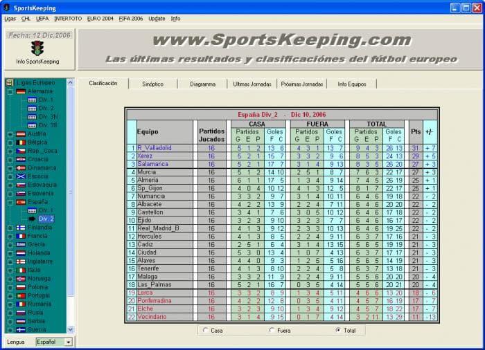 SportsKeeping