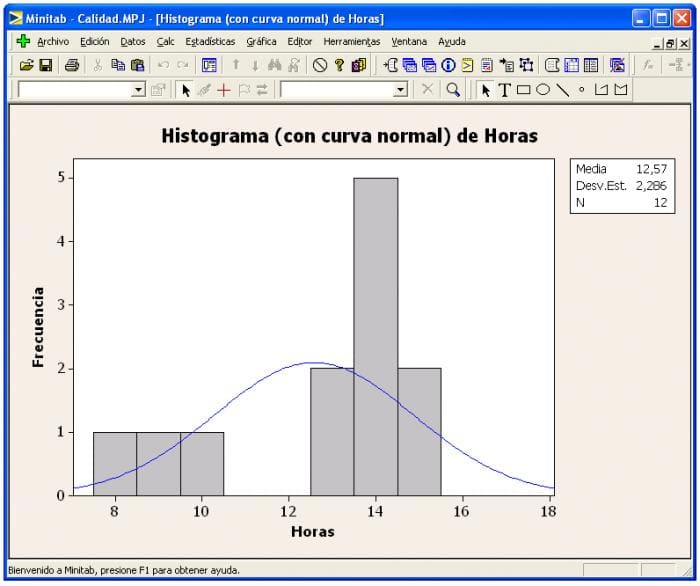 Minitab 18 - statistical software. For Windows Mac Android iOS. Get it now
