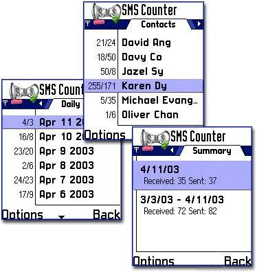 SMS Counter
