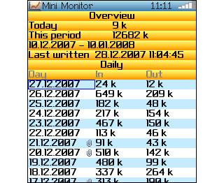 Mini Monitor