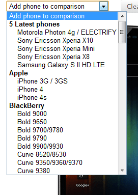 Phone Size