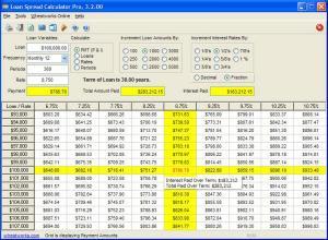 Loan Spread Calculator Pro
