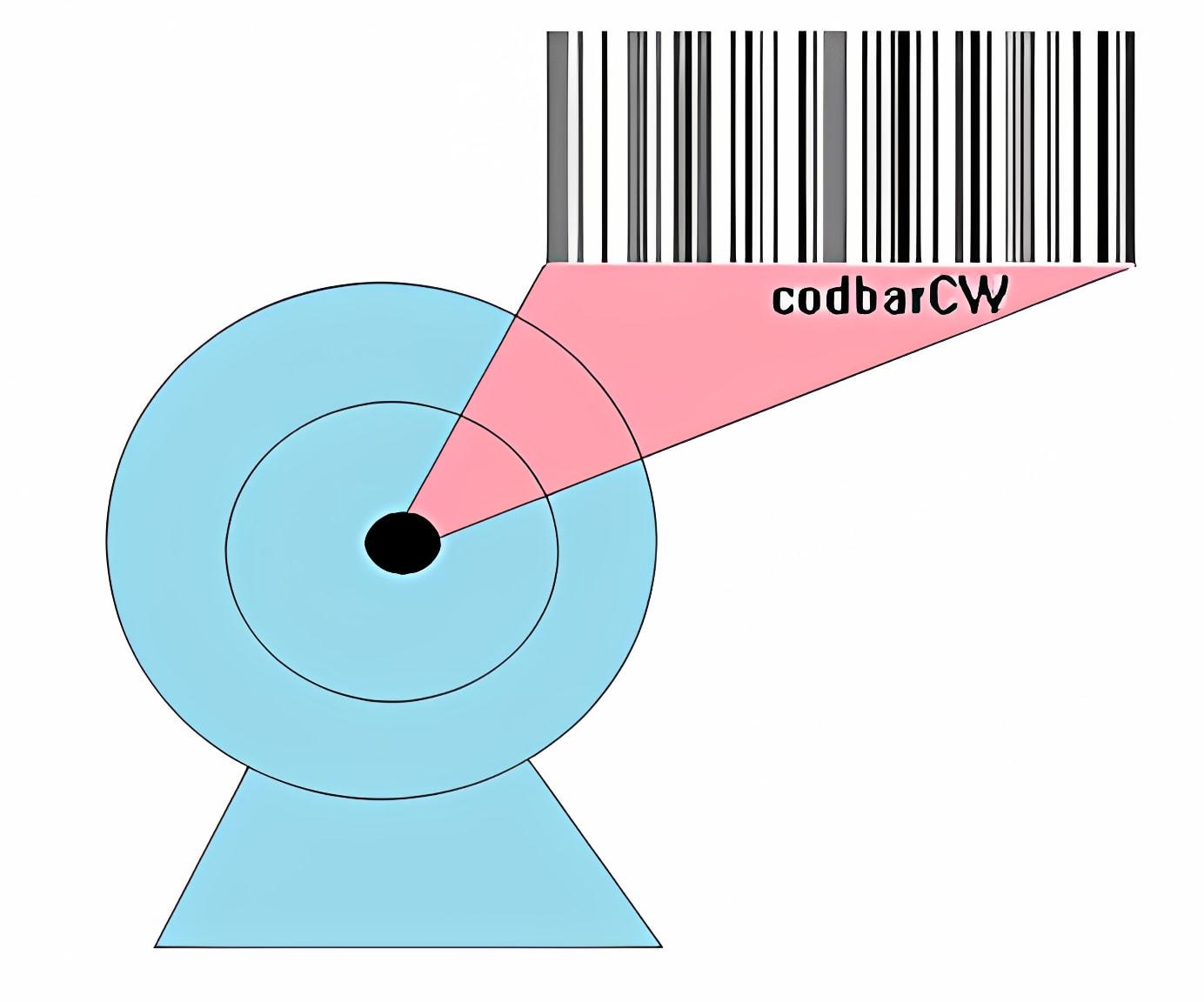 CodBarCW