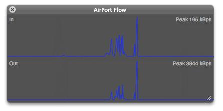 AirPort Flow