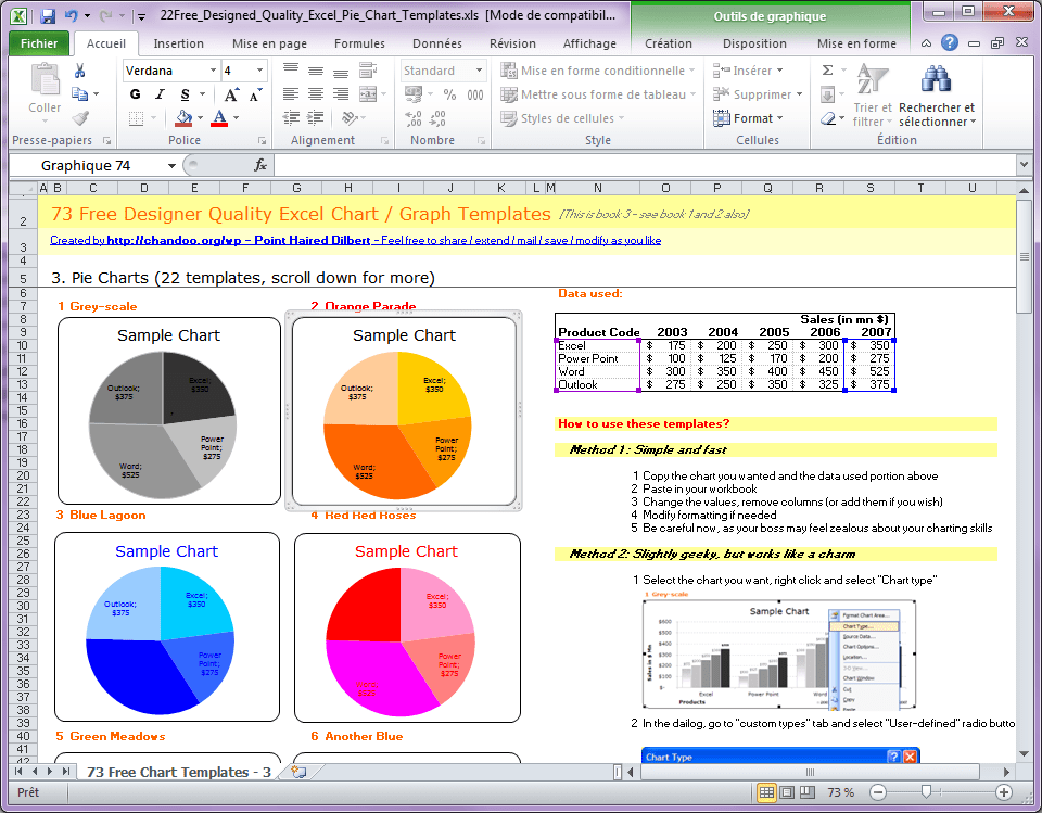 22 Free Excel Pie Charts Templates