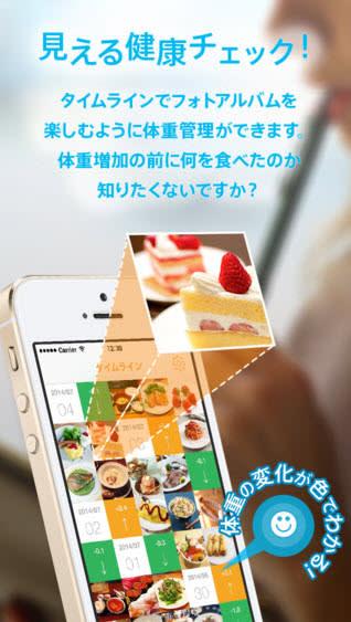 ダイエット・カメラ(Dietカメラ)