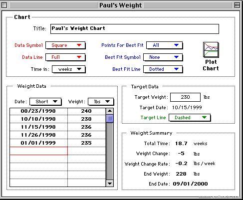 Weight Monitor