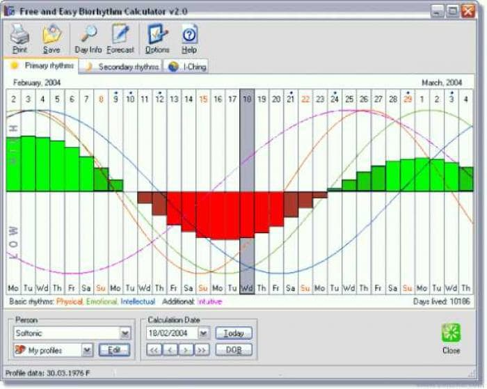 Free and Easy Biorhythm Calculator