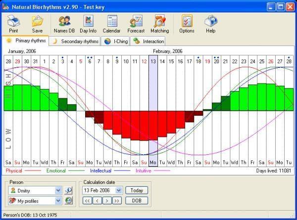 Love Calculator & Compatibility Test - Rate My Crush ...