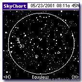 Skychart