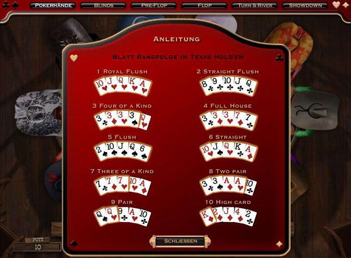 Il y a plusieurs versions du poker mais le Texas Hold'em est la version du poker la plus populaire. D'autres versions sont Omaha Hi/lo et Seven Card Stud.