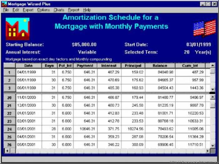 Mortgage Wizard Plus