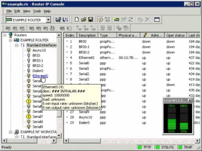 Router IP Console