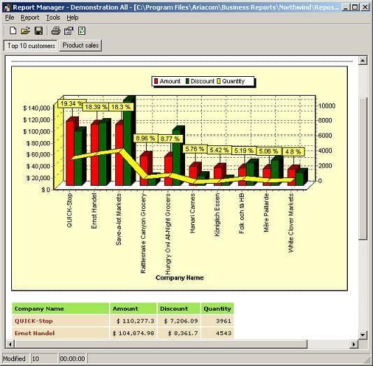 Ariacom Business Reports
