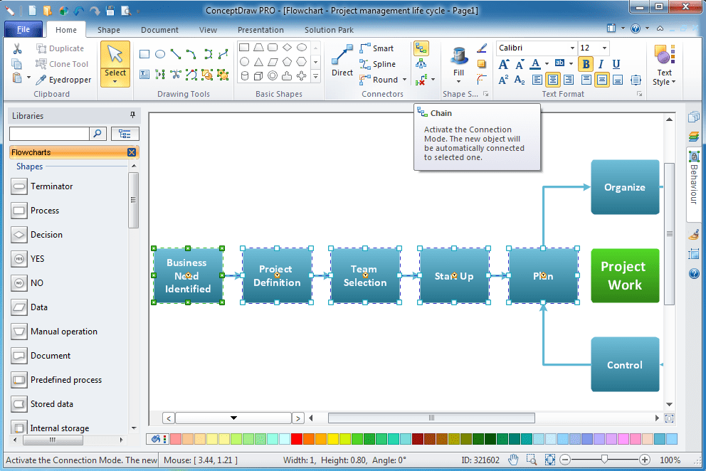 authors review - Conceptdraw Mind Map