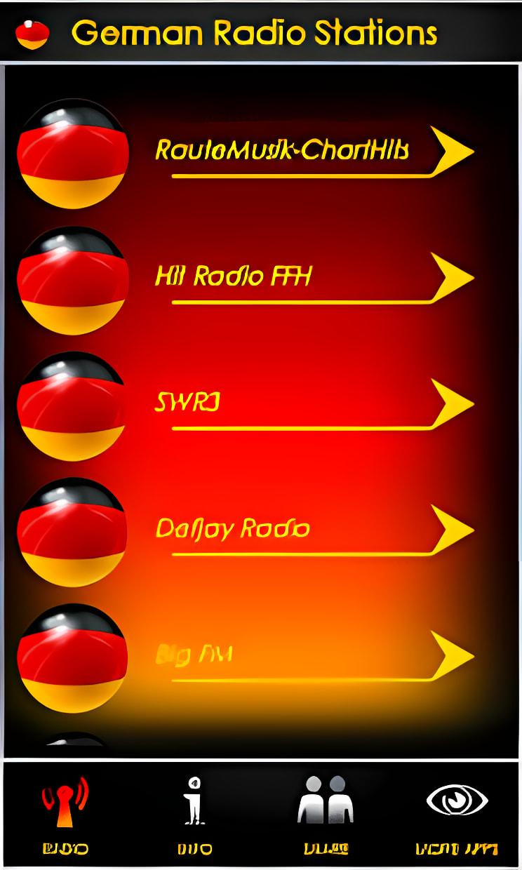 German Radio Stations