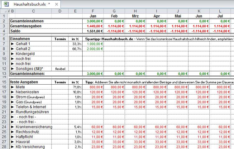 Spartipp-Haushaltsbuch