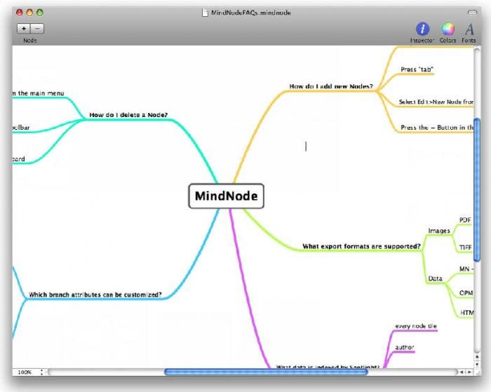 mind mapping is a great way of graphically organizing your ideas and works well on big projects or to present connections between ideas - Osx Mind Mapping