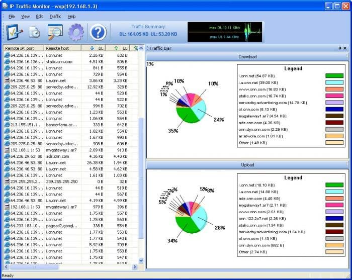 IP Traffic Monitor