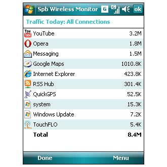 SPB Wireless Monitor