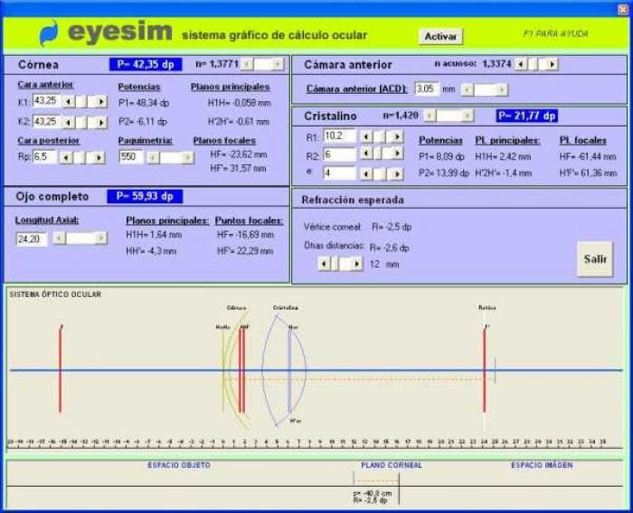 Eyesim