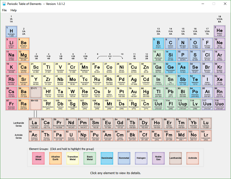 Periodic table of elements download authors review urtaz Image collections