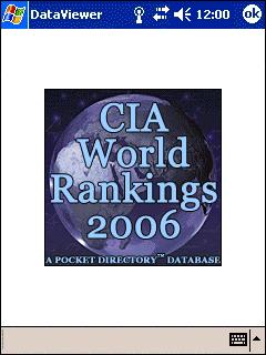 CIA World Rankings