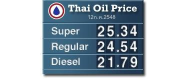 Thai Oil Price