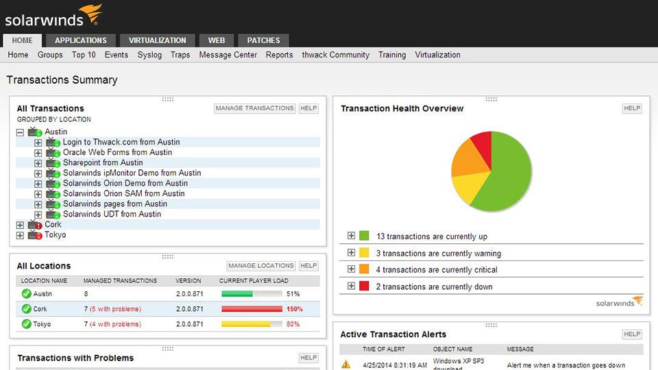 SolarWinds Web Performance Monitor