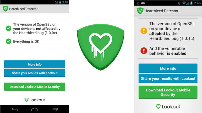 Heartbleed Sicurezza Scanner