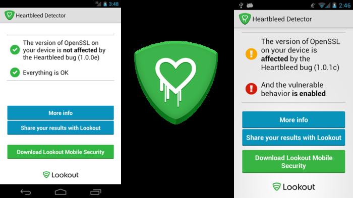 Heartbleed Bezpieczeństwo