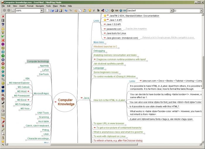 pros - Mind Maps Free Software