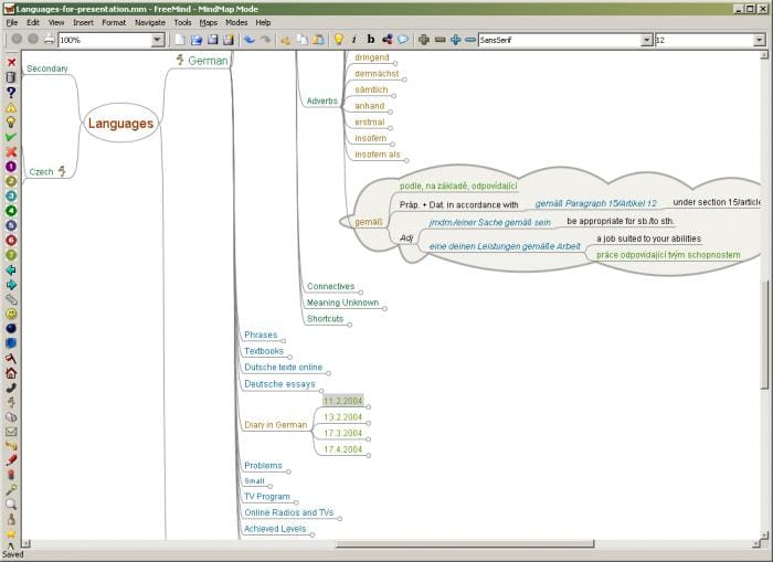 pros - Mind Map Generator Online