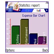 SRT Cashbook