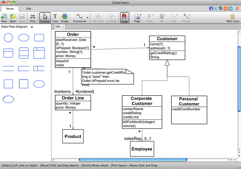 ClickCharts Mac Flowchart Software
