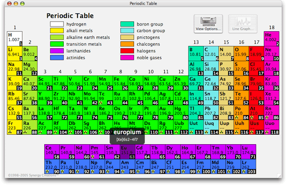 Periodic table for mac download softonic review urtaz Choice Image