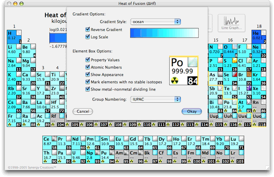 Periodic table for mac download periodic table urtaz Images