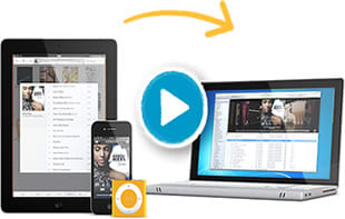 iPhone/iPad/iPod to Computer Transfer