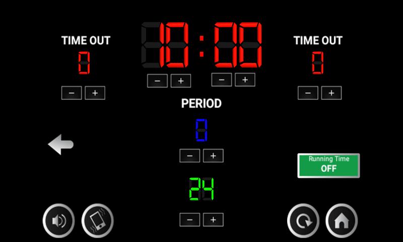 Basketball Scoreboard HD