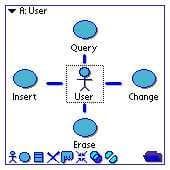 UML Pad