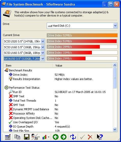 sisoft sandra free download