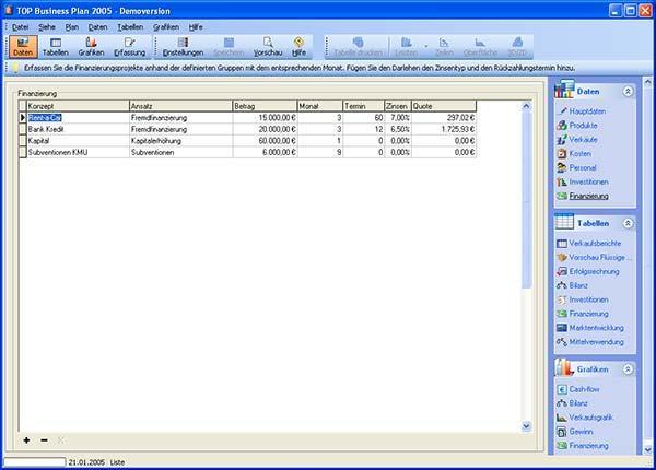 TOP Business Plan 2006