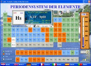 Enig periodic table of elements download enig periodic table of elements bringt das chemische periodensystem auf den rechner die kostenlose anwendung wartet auerdem mit zahlreichen urtaz Choice Image