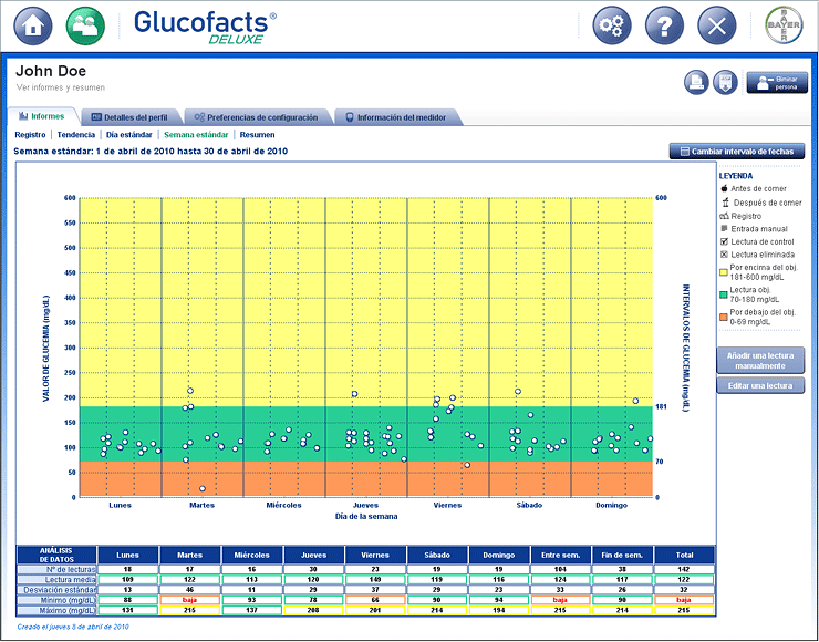 Glucofacts