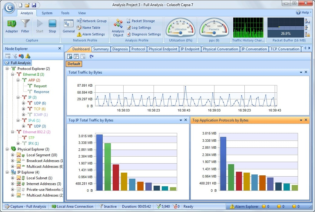 Network Analyzer Software : Colasoft ping tool descargar