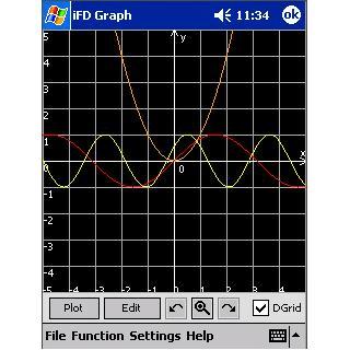 iFD Graph