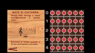 Las Notas de la Guitarra