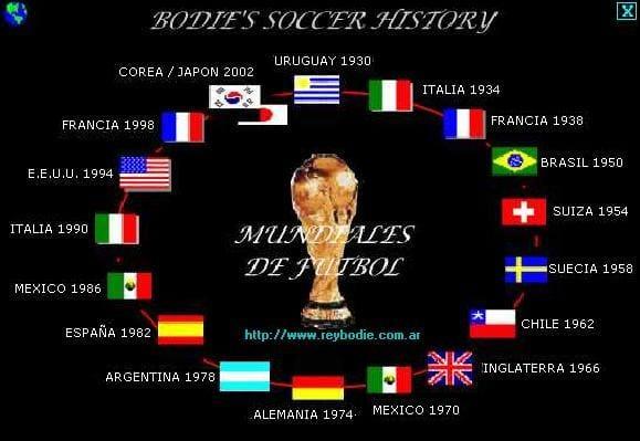Bodie's Soccer