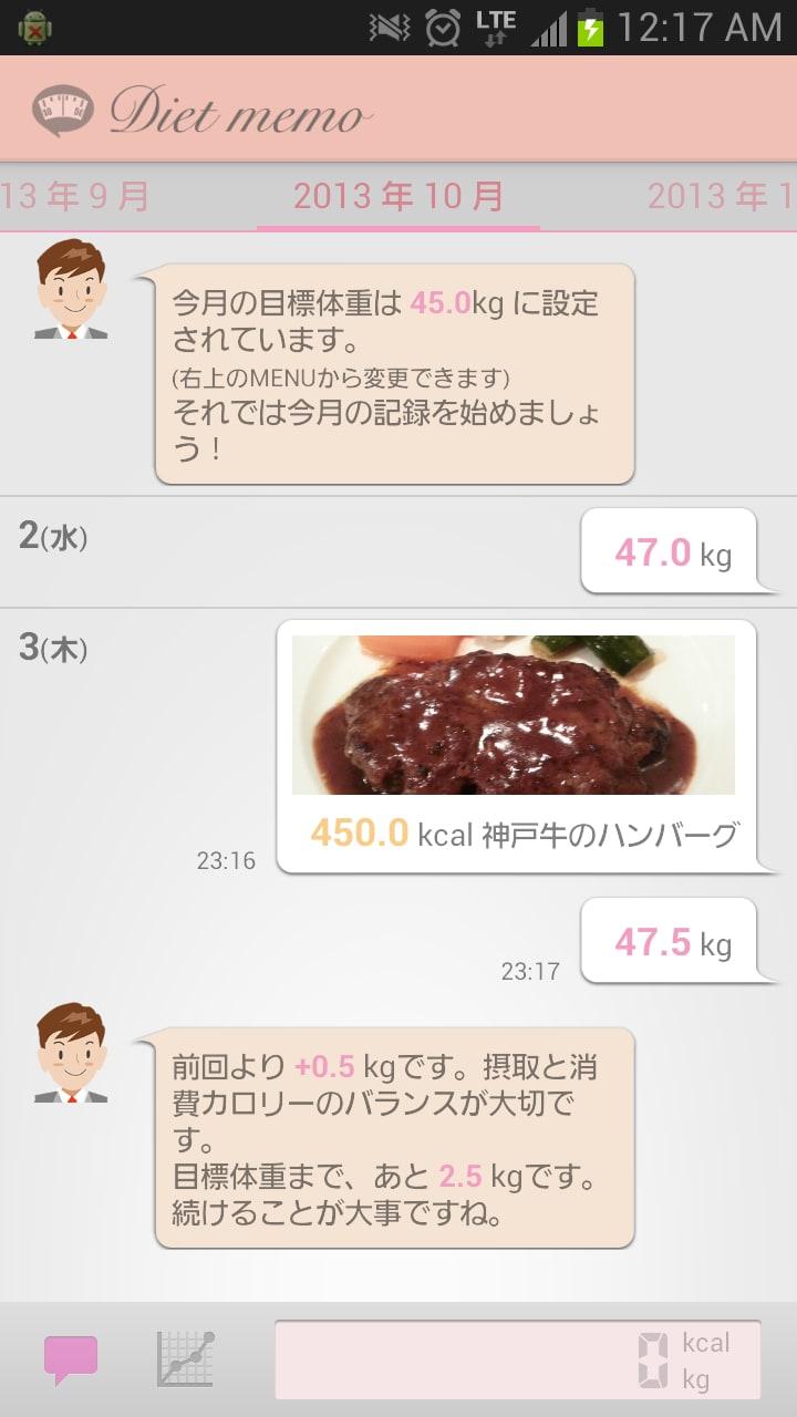 Diet Memo