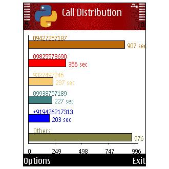 Callsinfo